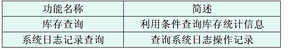 管理信息表